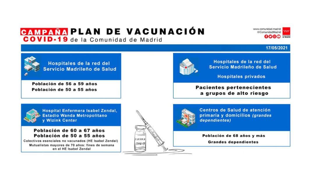 Plan de vacunación mes de mayo Madrid