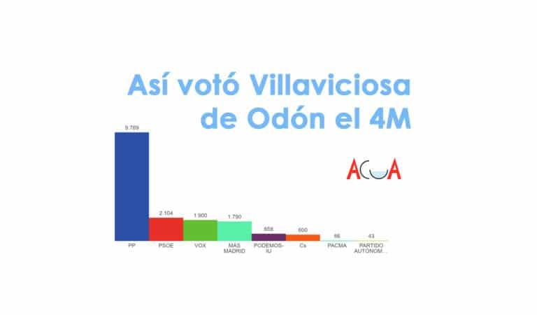 Así votó Villaviciosa el 4M